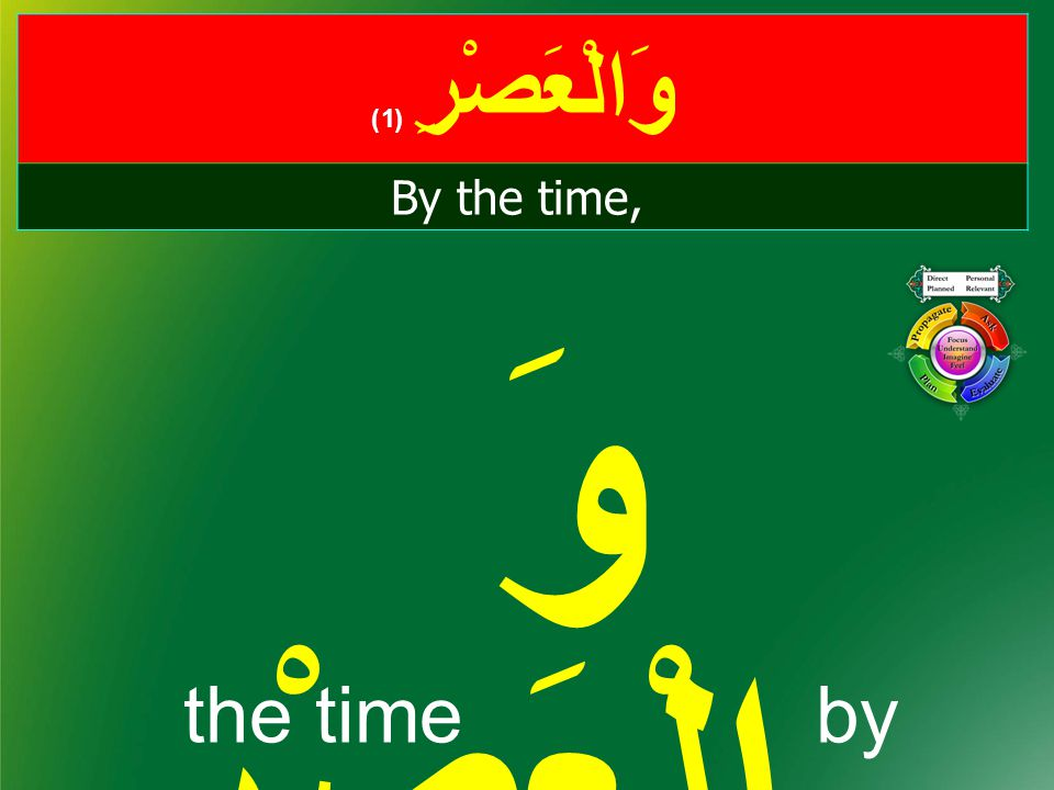 وَالْعَصْرِ ( 1) By the time, وَ الْعَصْر the timeby
