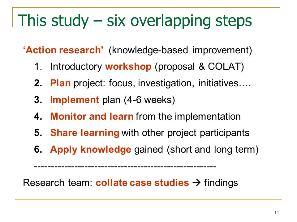 12 Sample Case Study Professional learning initiative at School L