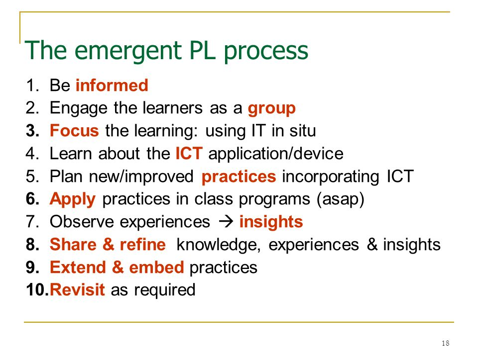 19 Findings - Roles in PL Several discerned (not just expert-novice!!) 1.Learners all participants 2.Co-learners confirm and validate experiences!.