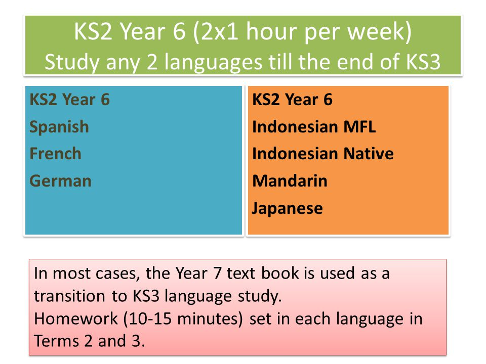 KS2 Year 7 (2 x 4 hours per 2 week cycle) an entry point to the school Students continue with : Spanish French German Students continue with : Spanish French German Students continue with : Indonesian MFL Indonesian Native Mandarin Japanese Students continue with : Indonesian MFL Indonesian Native Mandarin Japanese New students are quick to catch up on the Yr 6 work.