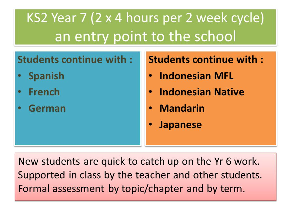 KS3 Year 8 New Students Select 2 languages that the students take until the end of KS3 (Year9).
