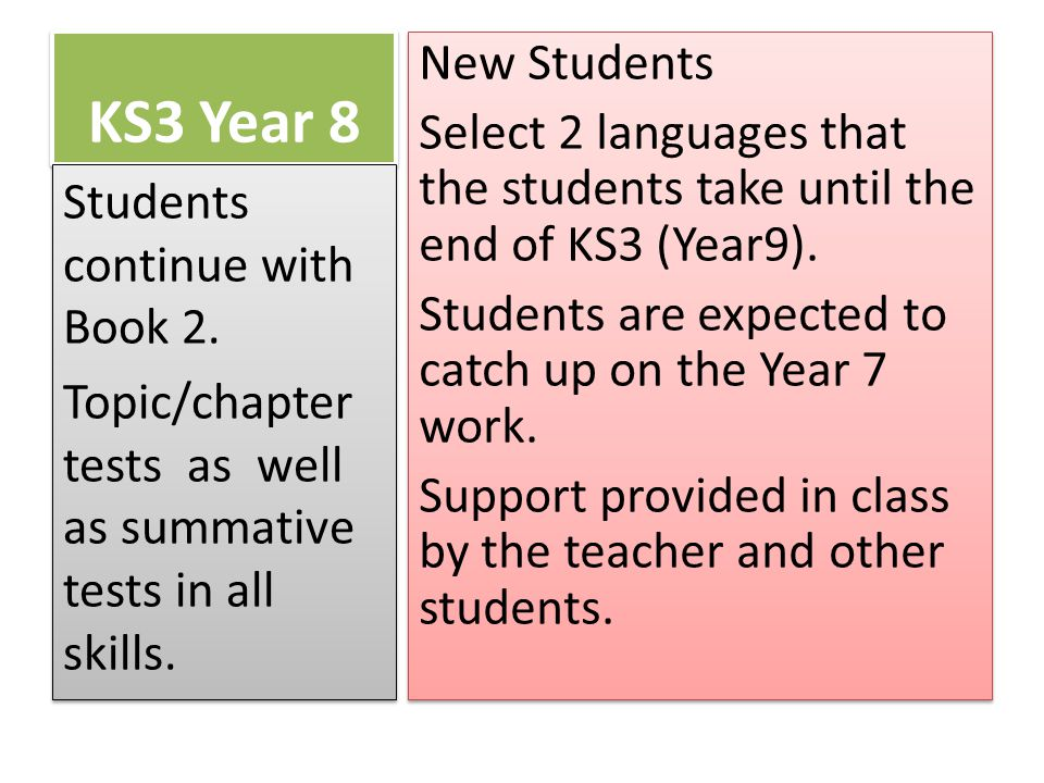 KS3 Year 9 New students with background in ONE or LESS of the languages: Study ONE language only for 8 periods per cycle which they continue in KS4 (IGCSE) and KS5 (IB) New students with background in ONE or LESS of the languages: Study ONE language only for 8 periods per cycle which they continue in KS4 (IGCSE) and KS5 (IB) Students continue with Book 3.