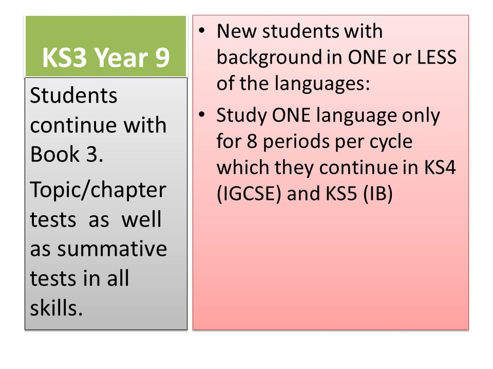 KS4 Year 10 New Students to the school and not studied any of the languages offered at BIS: Choose ONE language and work hard to catch up on work from KS3.