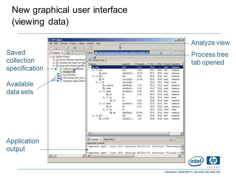 New graphical user interface (CPU event counts) Show CPU events tab Show data for entire application