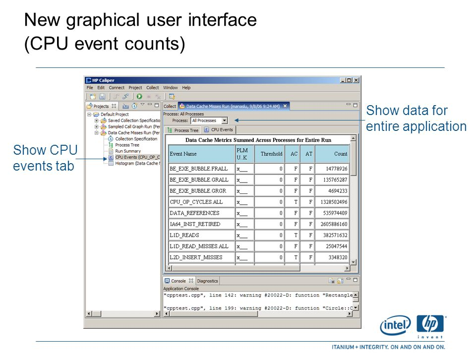 New graphical user interface (metrics derived from CPU events) CPU events tab scrolled to show derived metrics