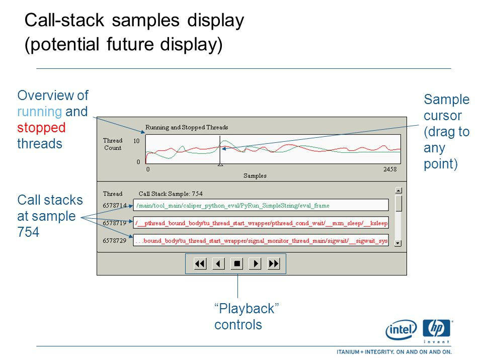 Data-centric cache miss profile display (potential future display) Double-click row (below) to view data addresses (above Double-click row (below) to view instruction addresses (above Double-click row to see function's disassembly