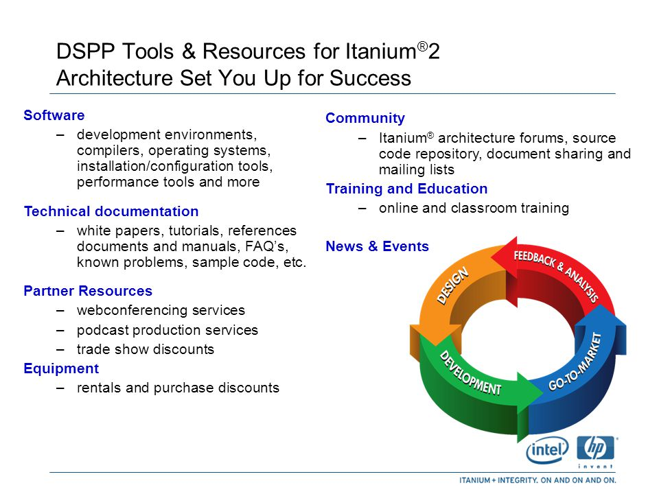 Where to go … Software Developer Resource Kit for the Intel® Itanium®2 microarchitecture: www.hp.com/go/hpitaniumdvd www.hp.com/go/hpitaniumdvd Development and Business Resources from HP & Intel for HP Integrity- based solutions: www.hp.com/go/dspp-eap www.hp.com/go/dspp-eap Contact points for additional information: Americas email: dspp.dev@hp.comdspp.dev@hp.com telephone 1.800.249.3294 Europe email: dspp.emea@hp.comdspp.emea@hp.com telephone 800.100.929.70 Asia-Pac email: hpdev.support@hp.com or go to www.hp.com/go/dspp for local country phone numbershpdev.support@hp.com www.hp.com/go/dspp