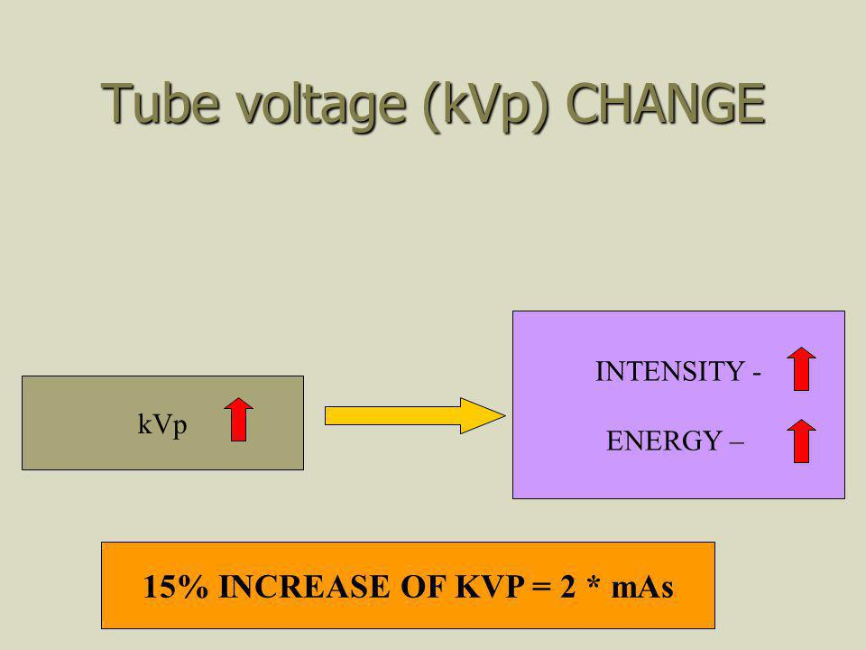 kVp IN CT 80-140 80-140 TOO LOW – NOISE TOO LOW – NOISE (NOT ENOUGH PENETRATION OF THE PATIENT ) (NOT ENOUGH PENETRATION OF THE PATIENT ) PHOTON STARVATION - NOISE!!!!.