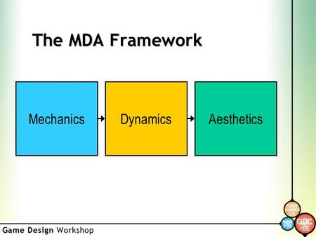 The MDA Framework MechanicsAestheticsDynamics. Some Common Themes Here are some themes we examined.