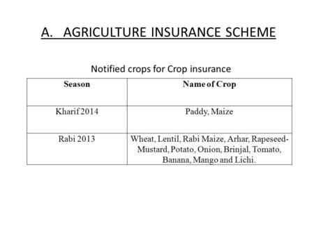 A. AGRICULTURE INSURANCE SCHEME Notified crops for Crop insurance SeasonName of Crop Kharif 2014Paddy, Maize Rabi 2013Wheat, Lentil, Rabi Maize, Arhar,