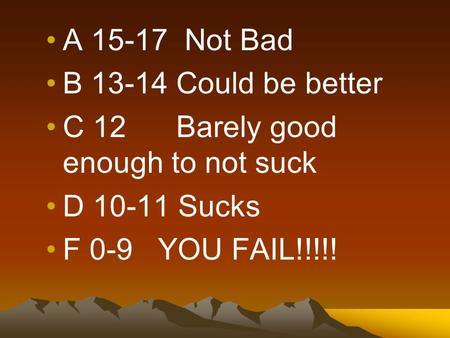 A 15-17 Not Bad B 13-14 Could be better C 12 Barely good enough to not suck D 10-11 Sucks F 0-9 YOU FAIL!!!!!