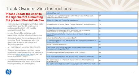 1 Track Owners: Zinc Instructions Please update the chart to the right before submitting the presentation into Active Following review and approval in.
