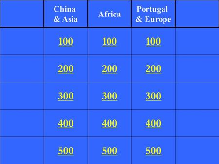 100 200 300 400 500 100 200 300 400 500 100 200 300 400 500 China & Asia Africa Portugal & Europe.