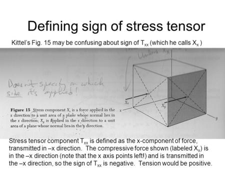 Defining sign of stress tensor Kittel's Fig. 15 may be confusing about sign of T xx (which he calls X x ) Stress tensor component T xx is defined as the.