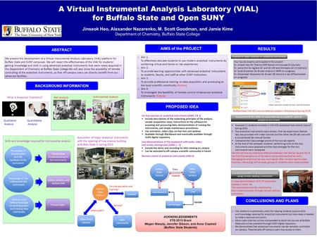 A Virtual Instrumental Analysis Laboratory (VIAL) for Buffalo State and Open SUNY Jinseok Heo, Alexander Nazarenko, M. Scott Goodman, and Jamie Kime Department.