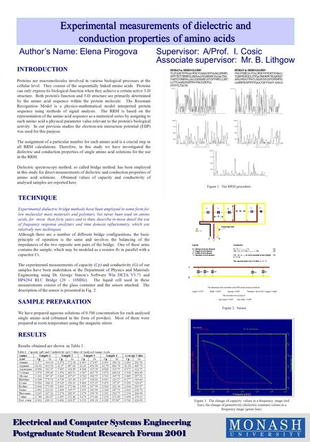 Electrical and Computer Systems Engineering Postgraduate Student Research Forum 2001 Experimental measurements of dielectric and conduction properties.