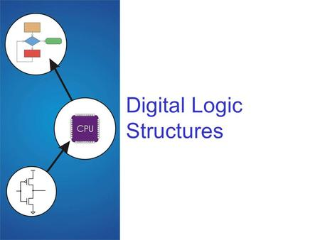 Digital Logic Structures. Copyright © The McGraw-Hill Companies, Inc. Permission required for reproduction or display. 3-2 Roadmap Problems Algorithms.