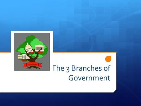 The 3 Branches of Government. Legislative Branch  The Law-making part of the government called legislature  To legislate is to make a law.  Members.