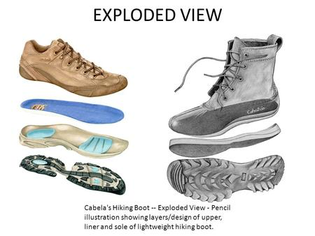 EXPLODED VIEW Cabela's Hiking Boot -- Exploded View - Pencil illustration showing layers/design of upper, liner and sole of lightweight hiking boot.