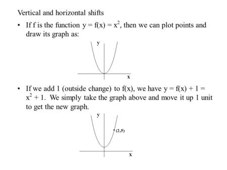 Vertical and horizontal shifts If f is the function y = f(x) = x 2, then we can plot points and draw its graph as: If we add 1 (outside change) to f(x),