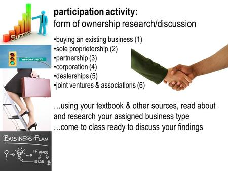 Participation activity: form of ownership research/discussion buying an existing business (1) sole proprietorship (2) partnership (3) corporation (4) dealerships.
