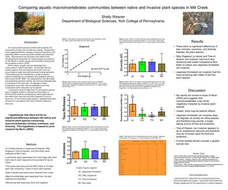 Comparing aquatic macroinvertebrates communities between native and invasive plant species in Mill Creek Shelly Wesner Department of Biological Sciences,