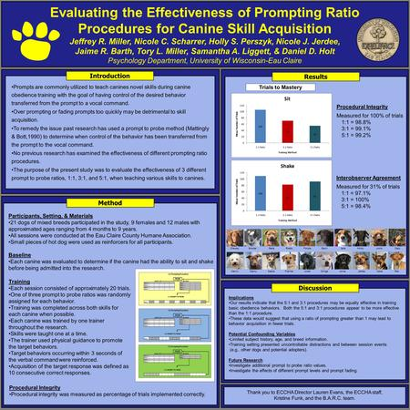 Evaluating the Effectiveness of Prompting Ratio Procedures for Canine Skill Acquisition Jeffrey R. Miller, Nicole C. Scharrer, Holly S. Perszyk, Nicole.