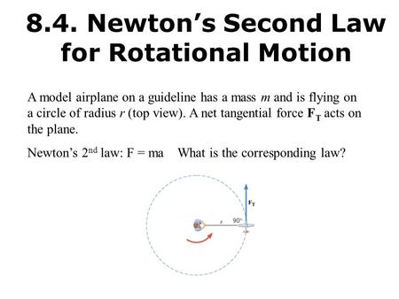 8.4. Newton's Second Law for Rotational Motion A model airplane on a guideline has a mass m and is flying on a circle of radius r (top view). A net tangential.