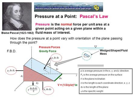 Pressure at a Point: Pascal's Law How does the pressure at a point vary with orientation of the plane passing through the point? Pressure is the normal.