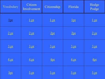 2 pt 3 pt 4 pt 5pt 1 pt 2 pt 3 pt 4 pt 5 pt 1 pt 2pt 3 pt 4pt 5 pt 1pt 2pt 3 pt 4 pt 5 pt 1 pt 2 pt 3 pt 4pt 5 pt 1pt Vocabulary Citizen Involvement CitizenshipFlorida.