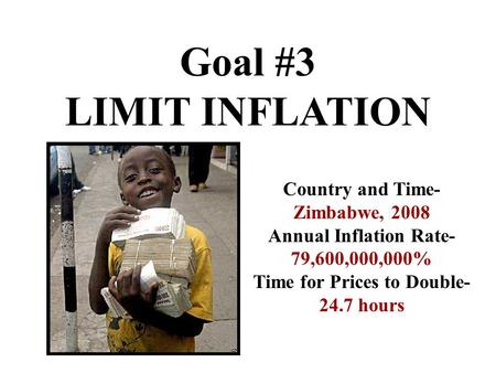 Annual Inflation Rate- Time for Prices to Double-