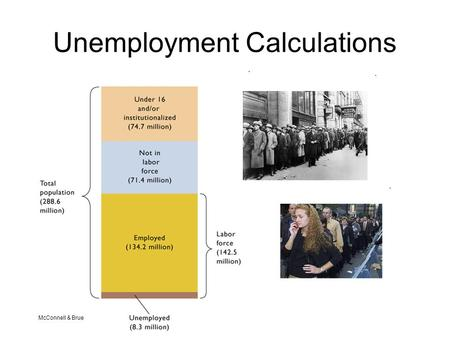 Unemployment Calculations McConnell & Brue. Labor Force & Unemployment Labor force: persons 16 and older who are not in institutions who are either employed.