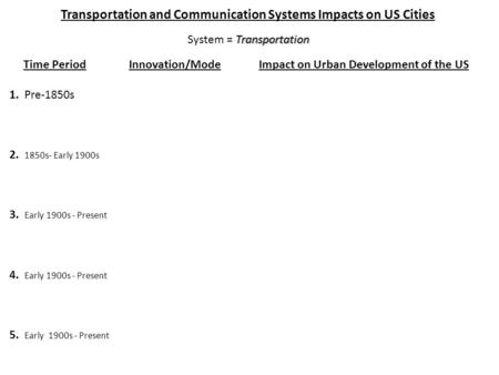 Transportation System = Transportation Transportation and Communication Systems Impacts on US Cities Time Period Innovation/ModeImpact on Urban Development.
