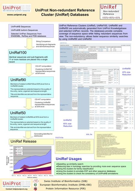 UniProt Non-redundant Reference Cluster (UniRef) Databases www.uniprot.org Swiss Institute of Bioinformatics (SIB) European Bioinformatics Institute (EMBL-EBI)