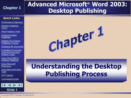 Chapter 1 Quick Links Slide 1 Performance Objectives Desktop Publishing Terms Word Features Used Defining Desktop Publishing Initiating the Desktop Publishing.