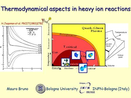 Mauro BrunoBologna UniversityINFN-Bologna (Italy) H.Jaqaman et al. PRC27(1983)2782 Thermodynamical aspects in heavy ion reactions.