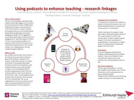 Using podcasts to enhance teaching - research linkages Karen Strickland, Lecturer / Teaching Fellow, Gordon Hill, Lecturer, Colin Gray, Academic Development.
