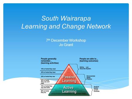 South Wairarapa Learning and Change Network 7 th December Workshop Jo Grant.