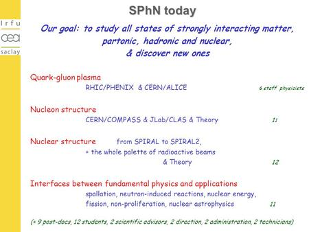 SPhN today Our goal: to study all states of strongly interacting matter, partonic, hadronic and nuclear, & discover new ones Quark-gluon plasma RHIC/PHENIX.