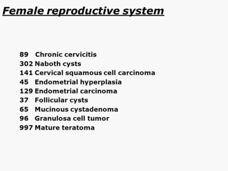 Female reproductive system 89Chronic cervicitis 302Naboth cysts 141Cervical squamous cell carcinoma 45Endometrial hyperplasia 129Endometrial carcinoma.