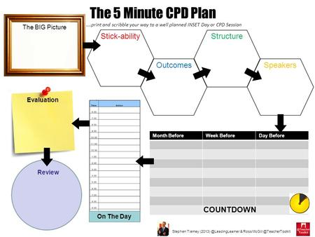 Month BeforeWeek BeforeDay Before The 5 Minute CPD Plan ….print and scribble your way to a well planned INSET Day or CPD Session The BIG Picture Stephen.