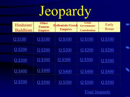 Jeopardy Hinduism/ Buddhism Other Famous Empires Hellenistic/Greek Empires Q $100 Q $200 Q $300 Q $400 Q $500 Q $100 Q $200 Q $300 Q $400 Q $500 Greek.