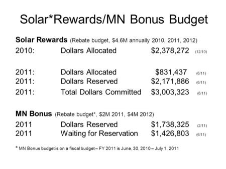 Solar*Rewards/MN Bonus Budget Solar Rewards (Rebate budget, $4.6M annually 2010, 2011, 2012) 2010: Dollars Allocated $2,378,272 (12/10) 2011: Dollars Allocated.