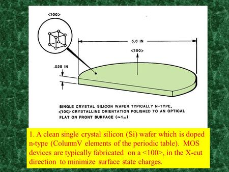 1. A clean single crystal silicon (Si) wafer which is doped n-type (ColumnV elements of the periodic table). MOS devices are typically fabricated on a,