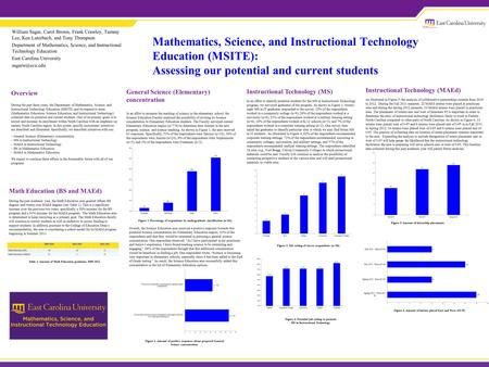 Mathematics, Science, and Instructional Technology Education (MSITE): Assessing our potential and current students William Sugar, Carol Brown, Frank Crawley,
