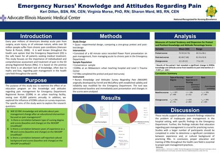 Emergency Nurses' Knowledge and Attitudes Regarding Pain Keri Dillon, BSN, RN, CEN; Virginia Morse, PhD, RN; Sharon Ward, MS, RN, CEN Introduction Purpose.