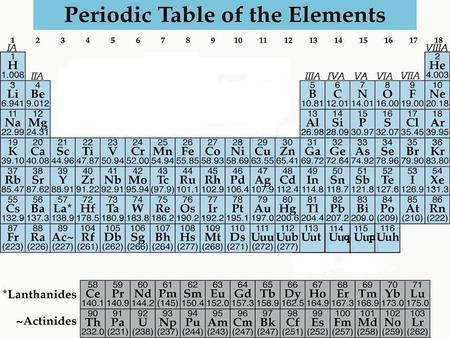 Properties of Metals Found on the left side of the Periodic Table (except Hydrogen is not) Metals are good conductors of heat and electricity. shiny.
