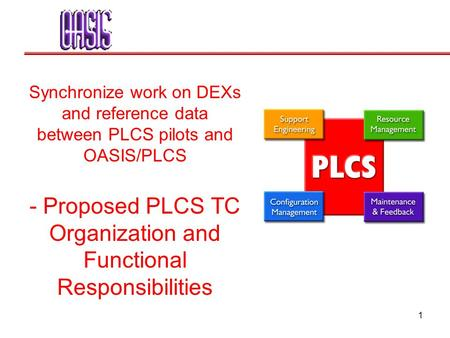 1 Synchronize work on DEXs and reference data between PLCS pilots and OASIS/PLCS - Proposed PLCS TC Organization and Functional Responsibilities.