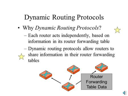 Dynamic Routing Protocols Why Dynamic Routing Protocols? –Each router acts independently, based on information in its router forwarding table –Dynamic.