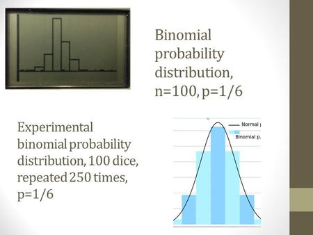 Binomial probability distribution, n=100, p=1/6 Experimental binomial probability distribution, 100 dice, repeated 250 times, p=1/6.